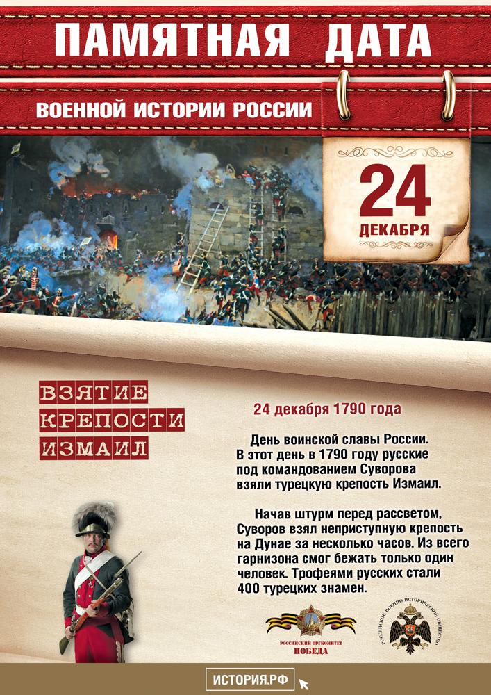 Памятные даты военной истории 2018 года